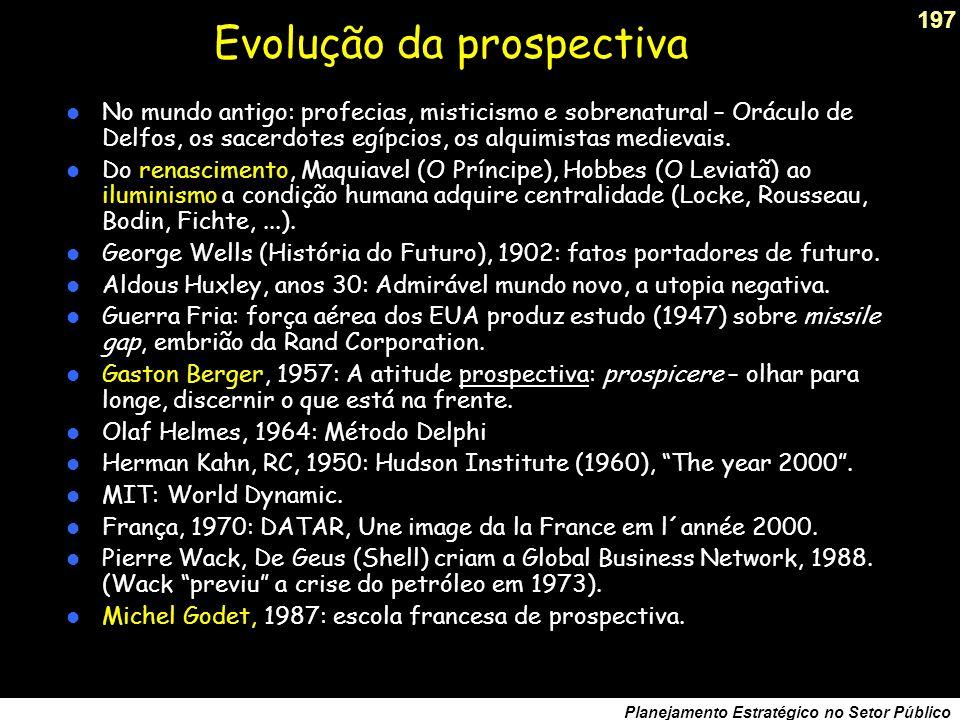 Evolução da prospectiva