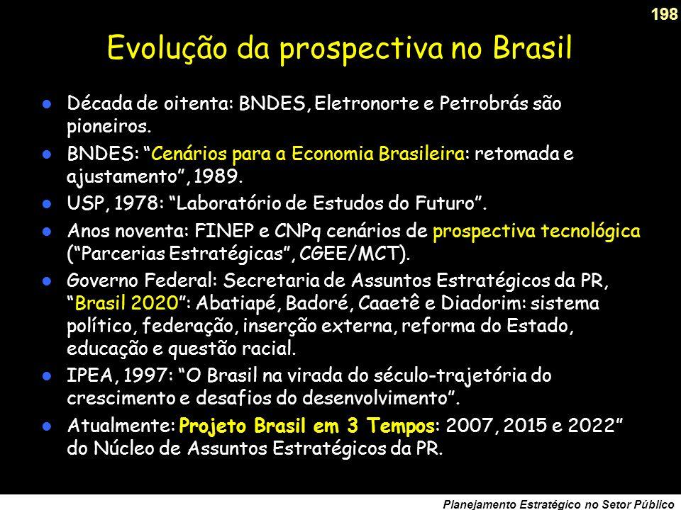 Evolução da prospectiva no Brasil