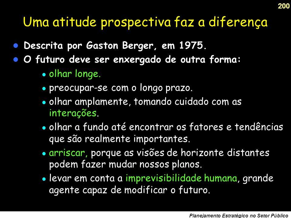 Uma atitude prospectiva faz a diferença