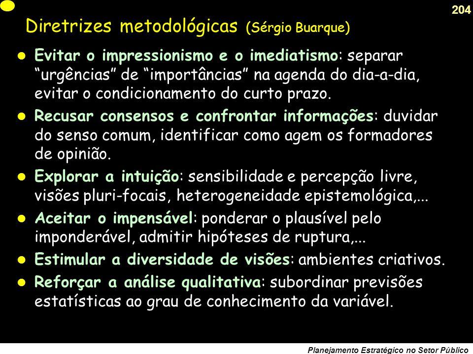 Diretrizes metodológicas (Sérgio Buarque)