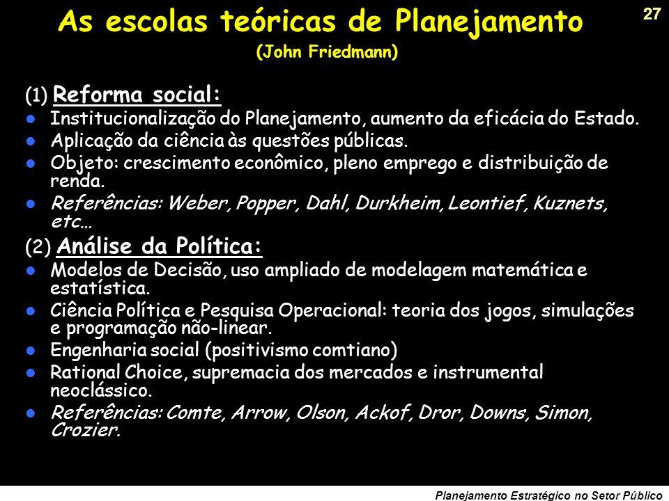 As escolas teóricas de Planejamento (John Friedmann)