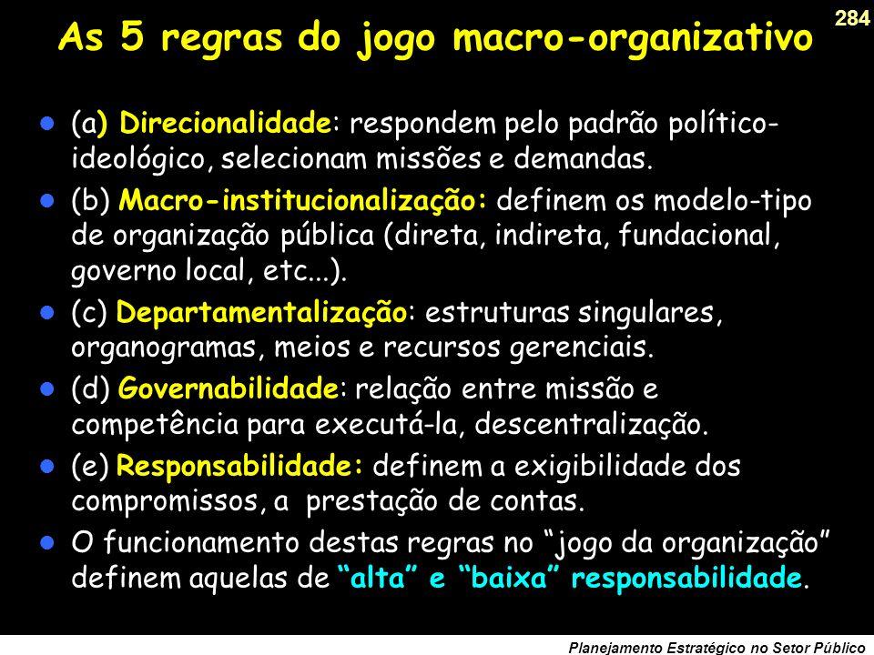 As 5 regras do jogo macro-organizativo