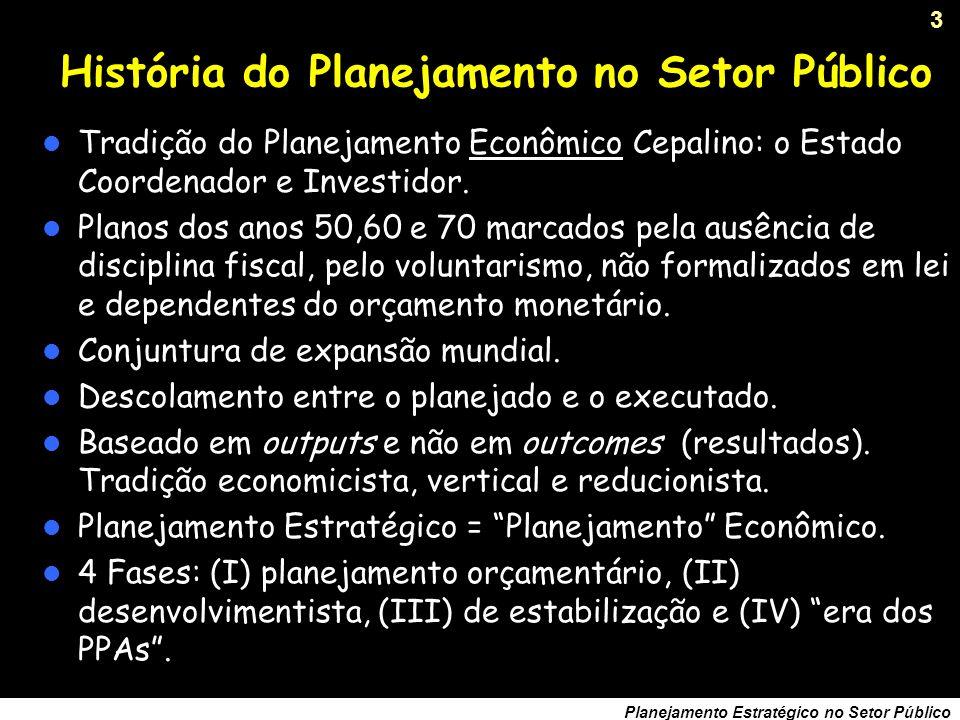 História do Planejamento no Setor Público