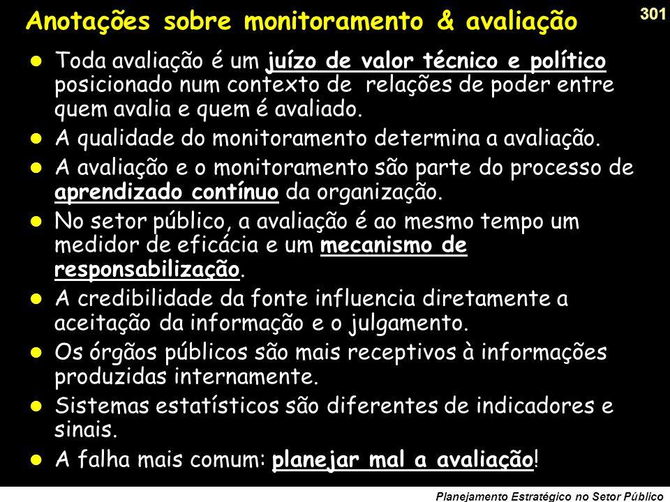 Anotações sobre monitoramento & avaliação