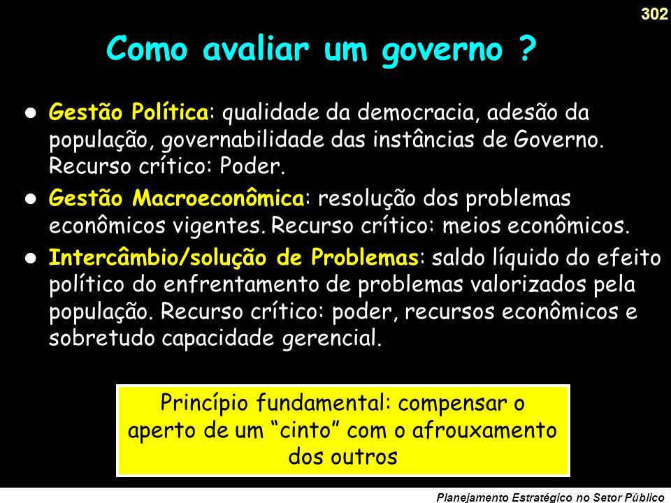 Como avaliar um governo