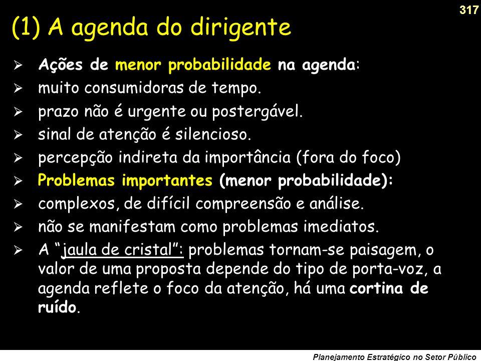 (1) A agenda do dirigente