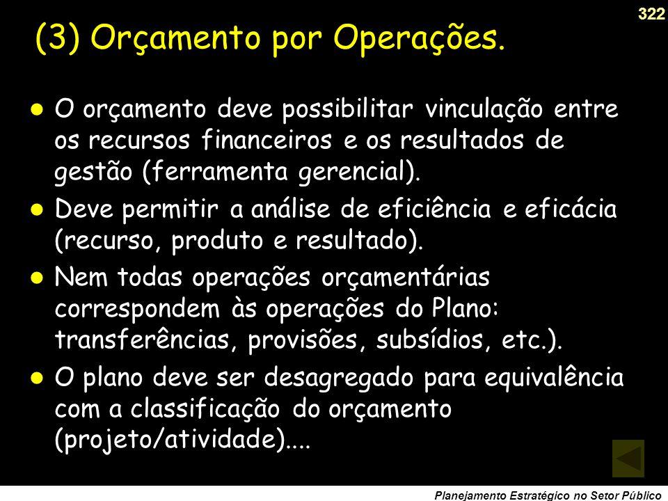 (3) Orçamento por Operações.