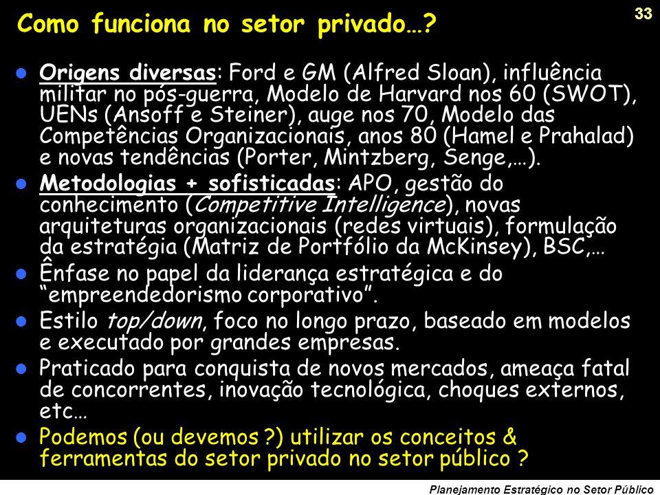 Como funciona no setor privado…