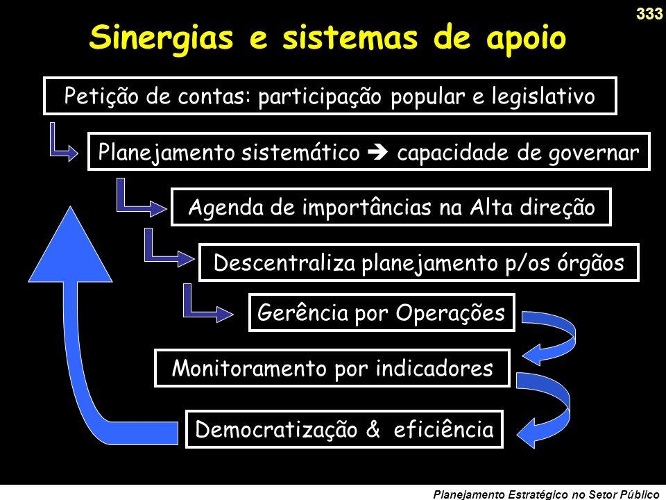 Sinergias e sistemas de apoio