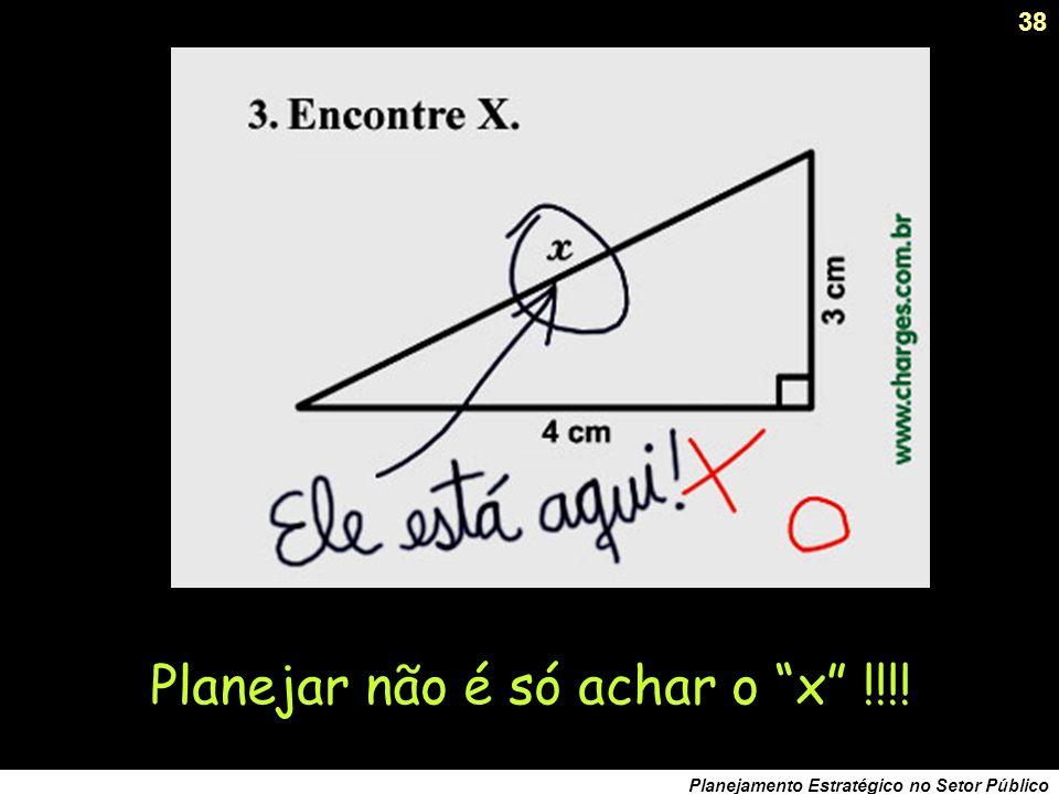 Planejar não é só achar o x !!!!
