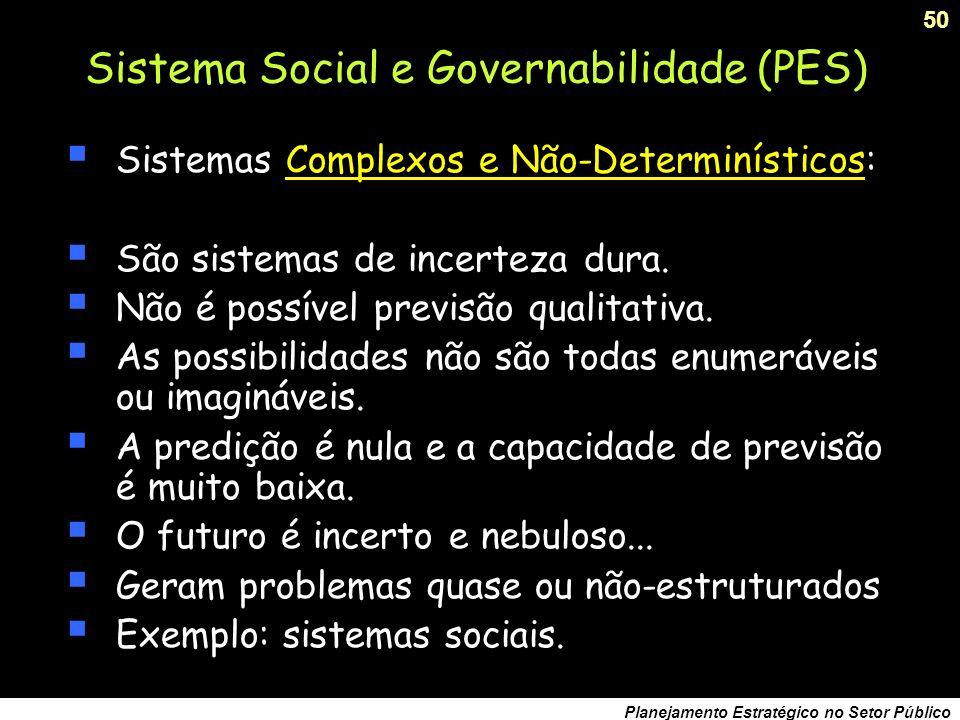 Sistema Social e Governabilidade (PES)