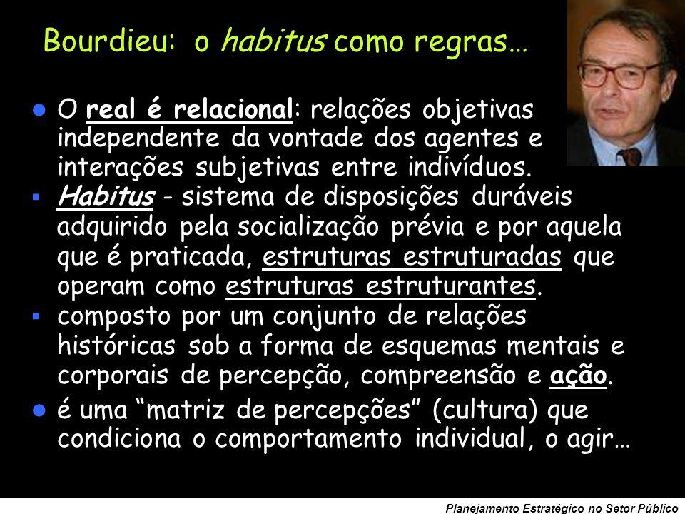 Bourdieu: o habitus como regras…
