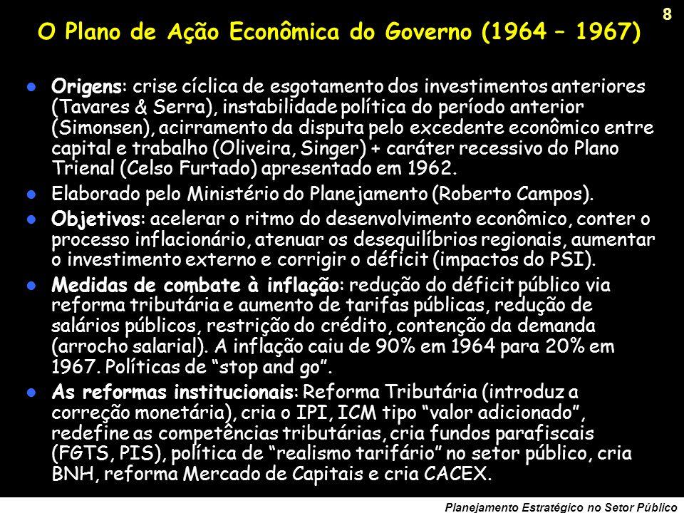 O Plano de Ação Econômica do Governo (1964 – 1967)