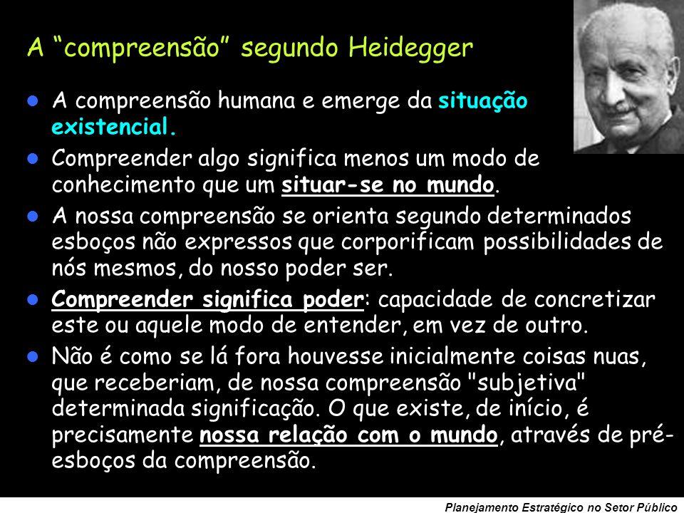 A compreensão segundo Heidegger