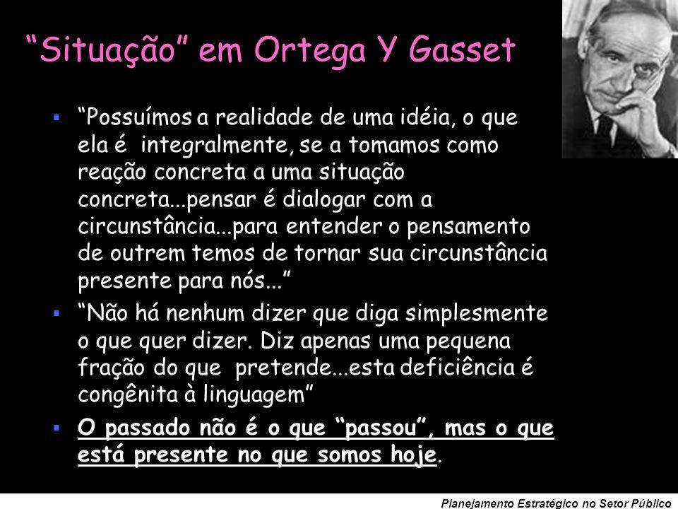 Situação em Ortega Y Gasset