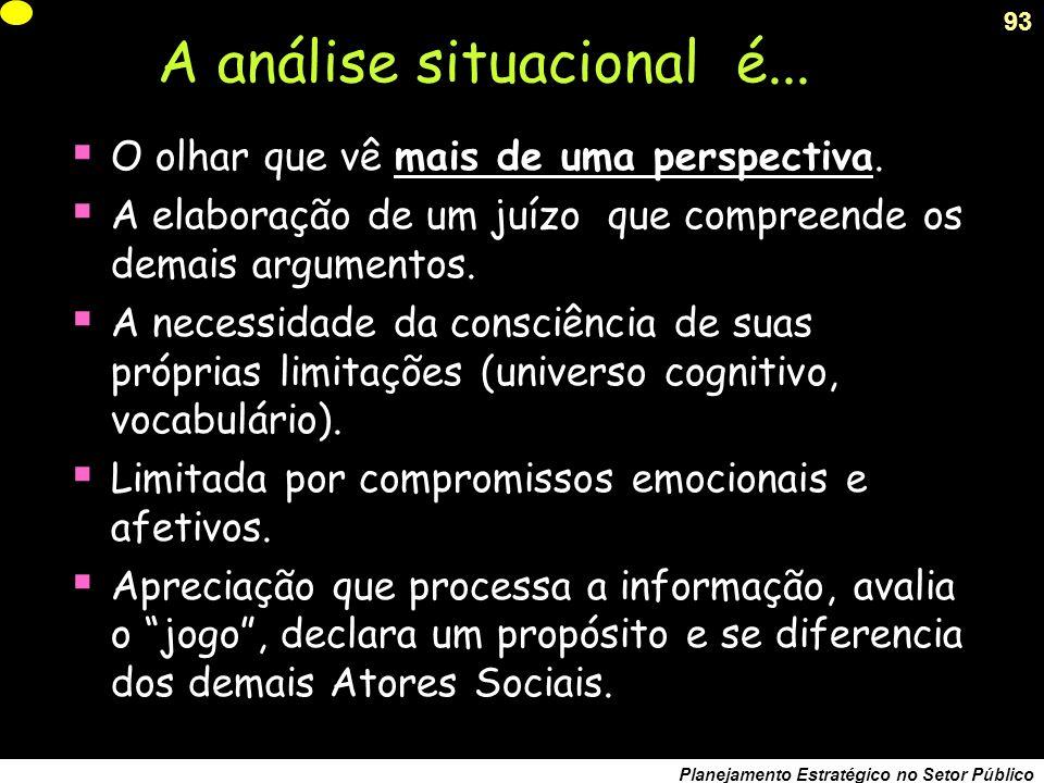 A análise situacional é...