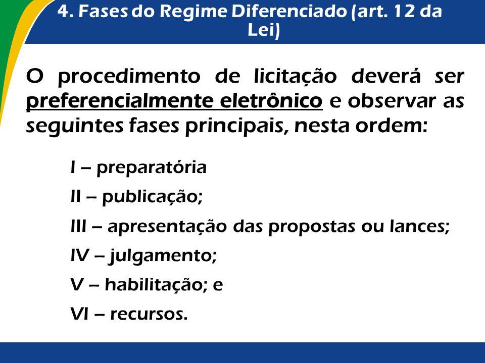 4. Fases do Regime Diferenciado (art. 12 da Lei)