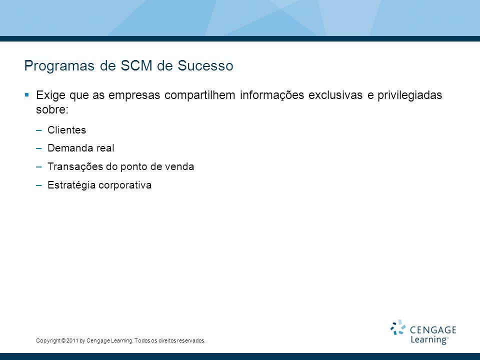 Programas de SCM de Sucesso