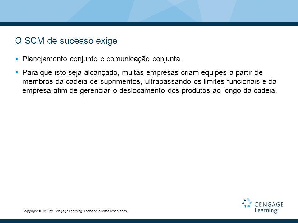 O SCM de sucesso exige Planejamento conjunto e comunicação conjunta.