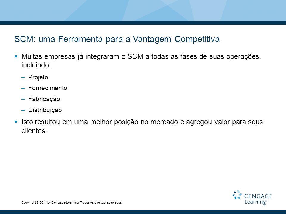 SCM: uma Ferramenta para a Vantagem Competitiva
