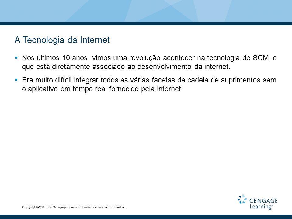 A Tecnologia da Internet
