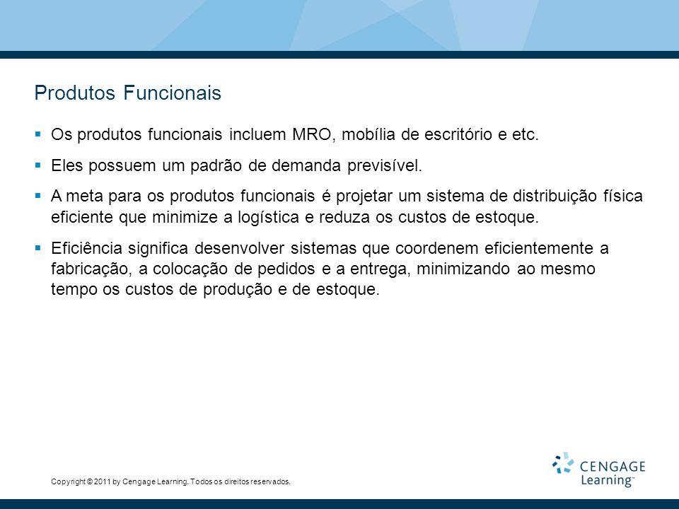 Produtos Funcionais Os produtos funcionais incluem MRO, mobília de escritório e etc. Eles possuem um padrão de demanda previsível.