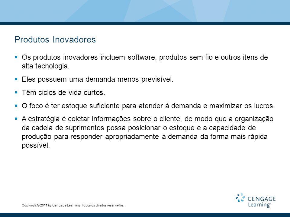Produtos Inovadores Os produtos inovadores incluem software, produtos sem fio e outros itens de alta tecnologia.