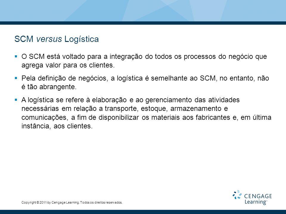 SCM versus Logística O SCM está voltado para a integração do todos os processos do negócio que agrega valor para os clientes.