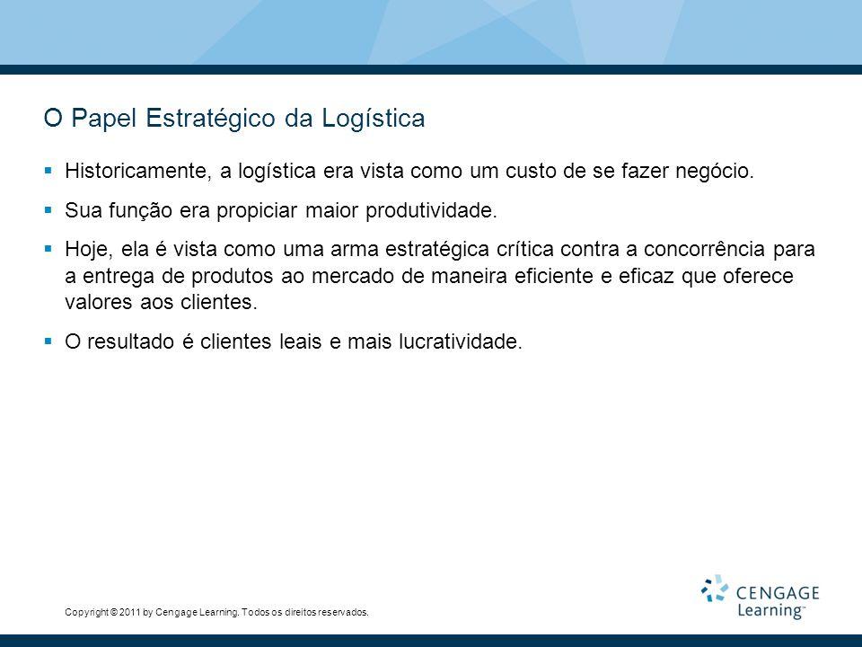 O Papel Estratégico da Logística