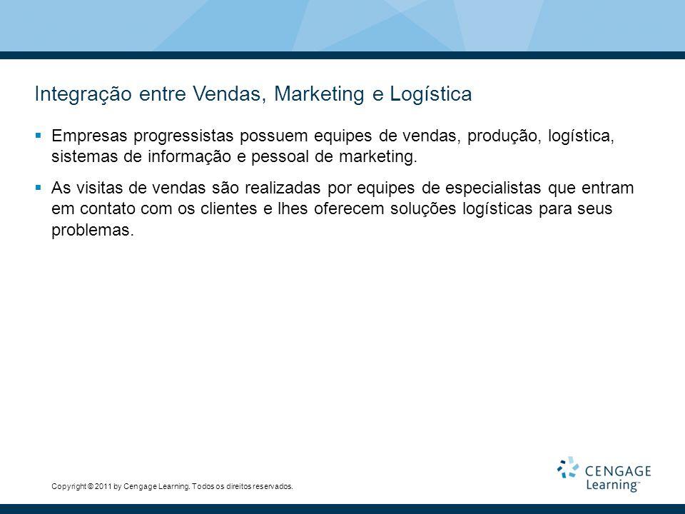 Integração entre Vendas, Marketing e Logística