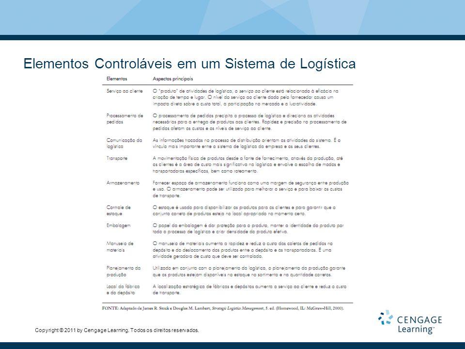 Elementos Controláveis em um Sistema de Logística