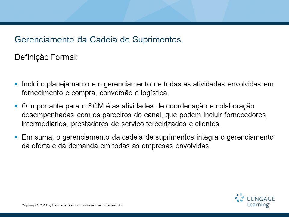 Gerenciamento da Cadeia de Suprimentos.