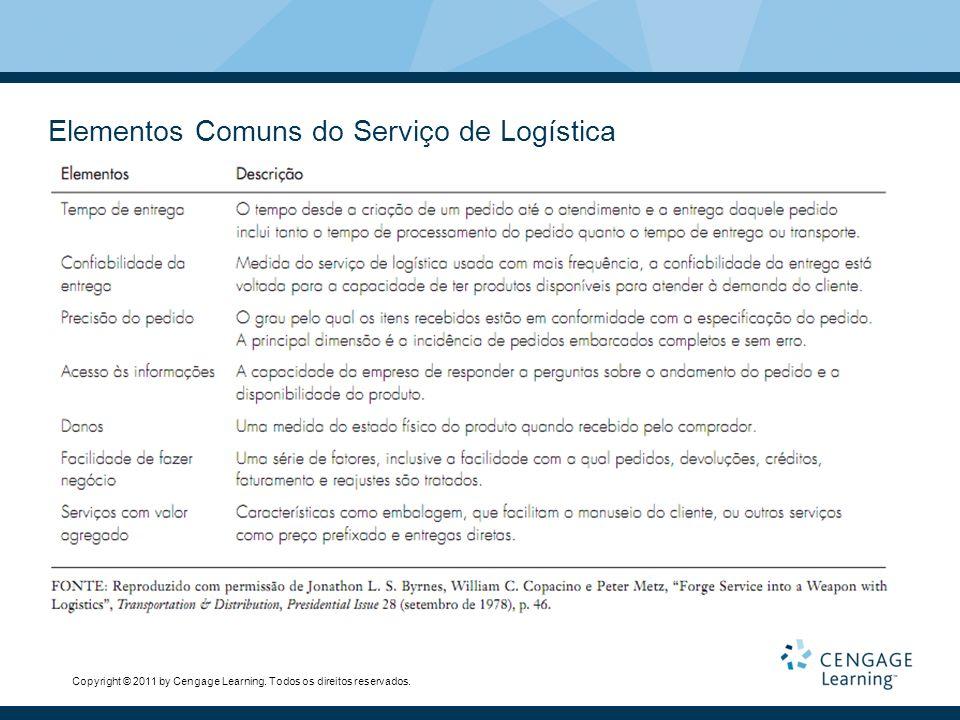 Elementos Comuns do Serviço de Logística