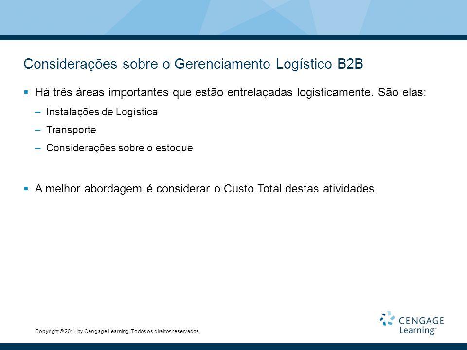 Considerações sobre o Gerenciamento Logístico B2B