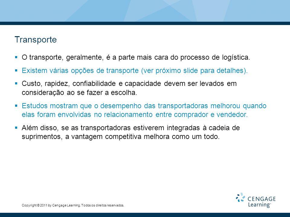 Transporte O transporte, geralmente, é a parte mais cara do processo de logística.