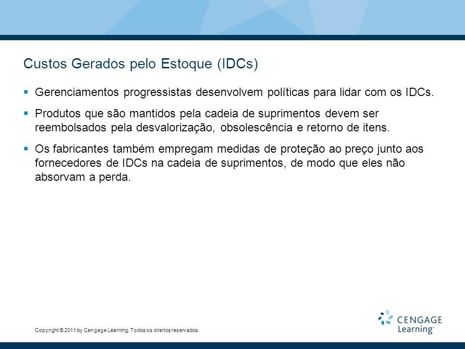 Custos Gerados pelo Estoque (IDCs)