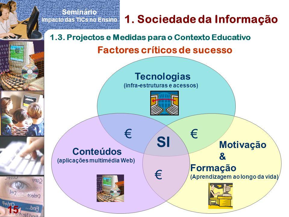 Tecnologias (infra-estruturas e acessos) (aplicações multimédia Web)
