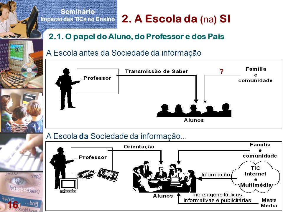 2. A Escola da (na) SI 2.1. O papel do Aluno, do Professor e dos Pais