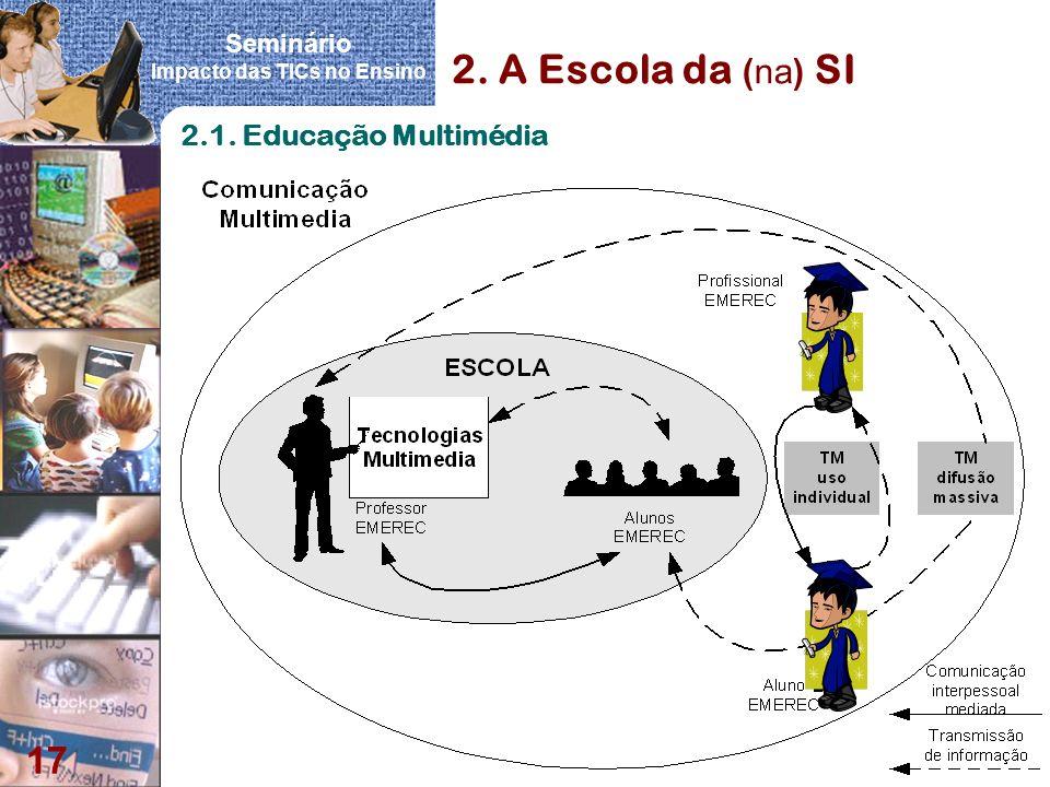 2. A Escola da (na) SI 2.1. Educação Multimédia