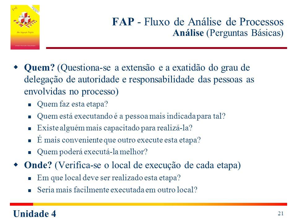 FAP - Fluxo de Análise de Processos Análise (Perguntas Básicas)
