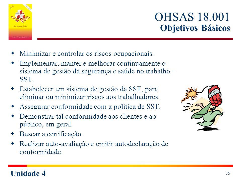 OHSAS 18.001 Objetivos Básicos