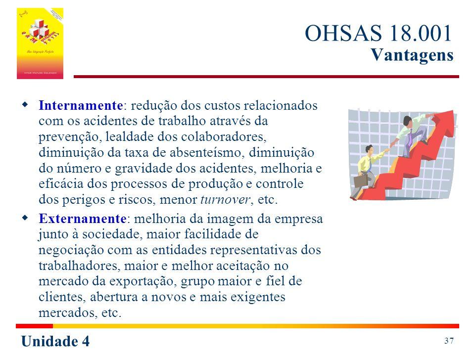 OHSAS 18.001 Vantagens