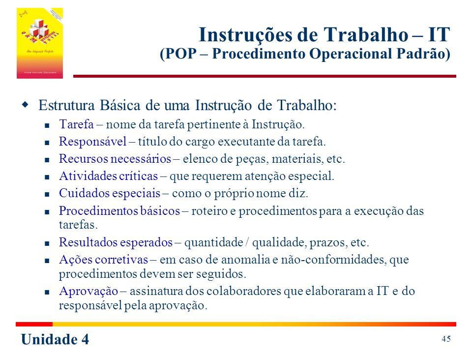 Instruções de Trabalho – IT (POP – Procedimento Operacional Padrão)