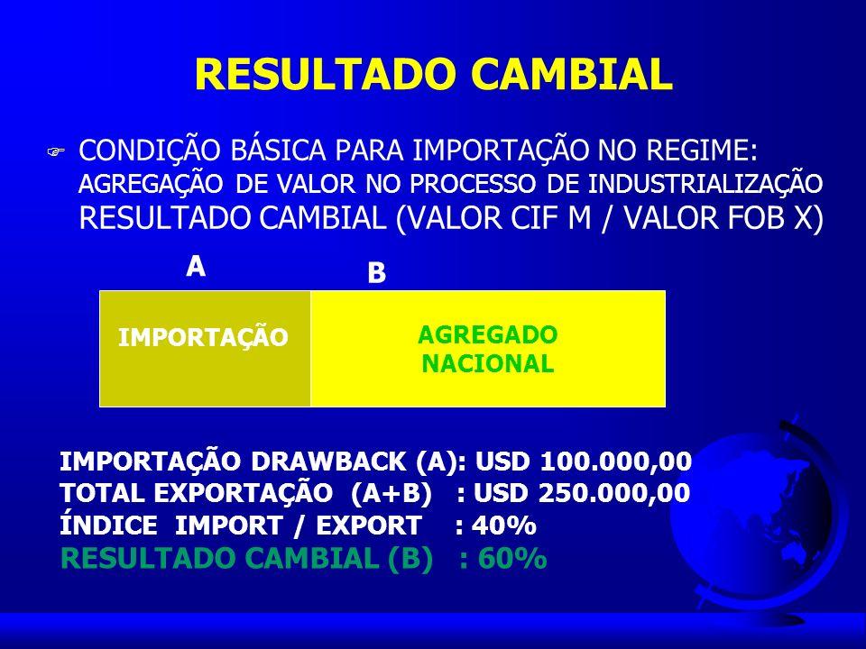 RESULTADO CAMBIAL