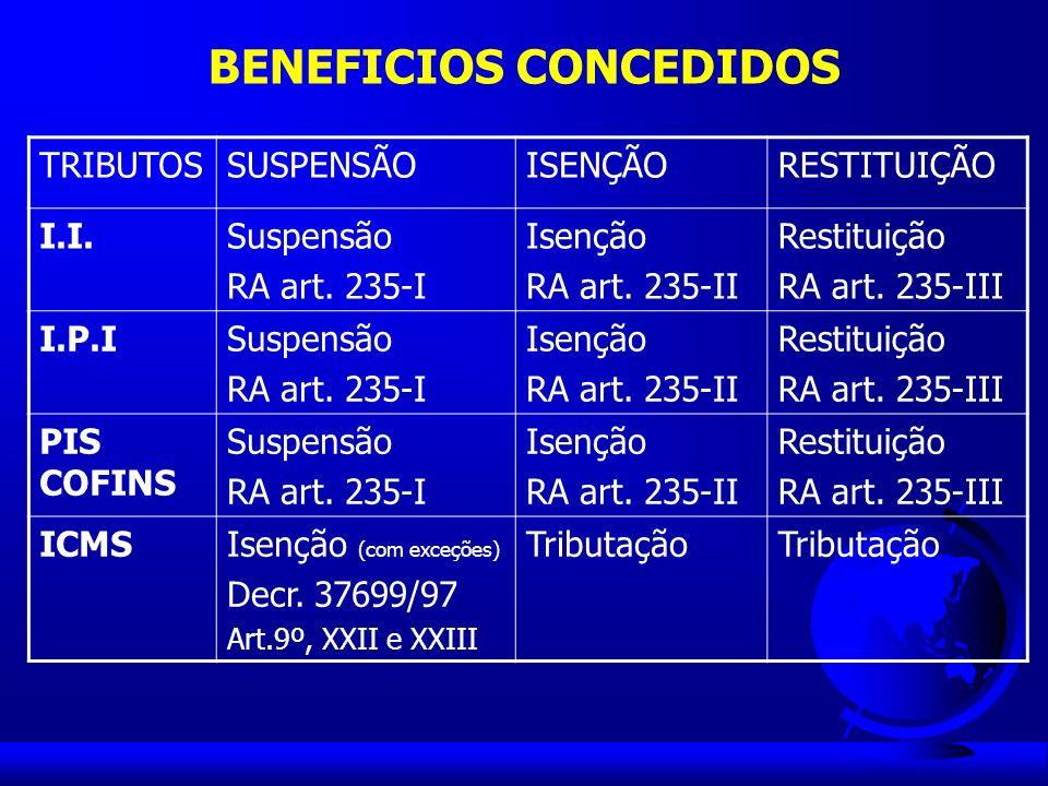 BENEFICIOS CONCEDIDOS