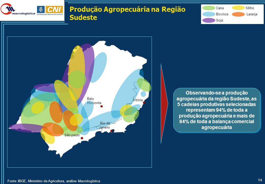 Produção Agropecuária na Região Sudeste – Produtos selecionados no Espírito Santo
