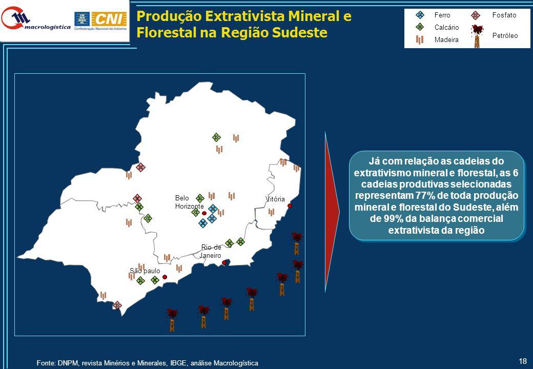 Produção Extrativista Mineral e Florestal na Região Sudeste – Produtos selecionados no Espírito Santo