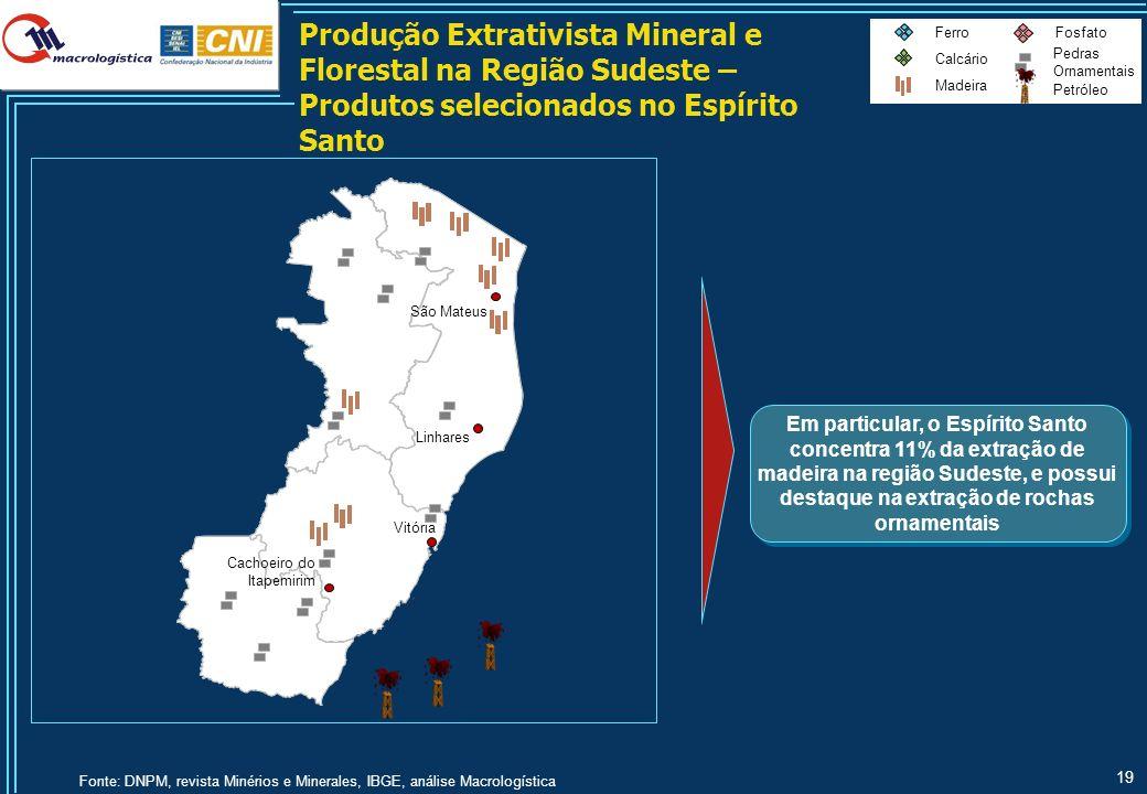 Cadeias Produtivas e seus Produtos – Extrativismo Mineral e Florestal