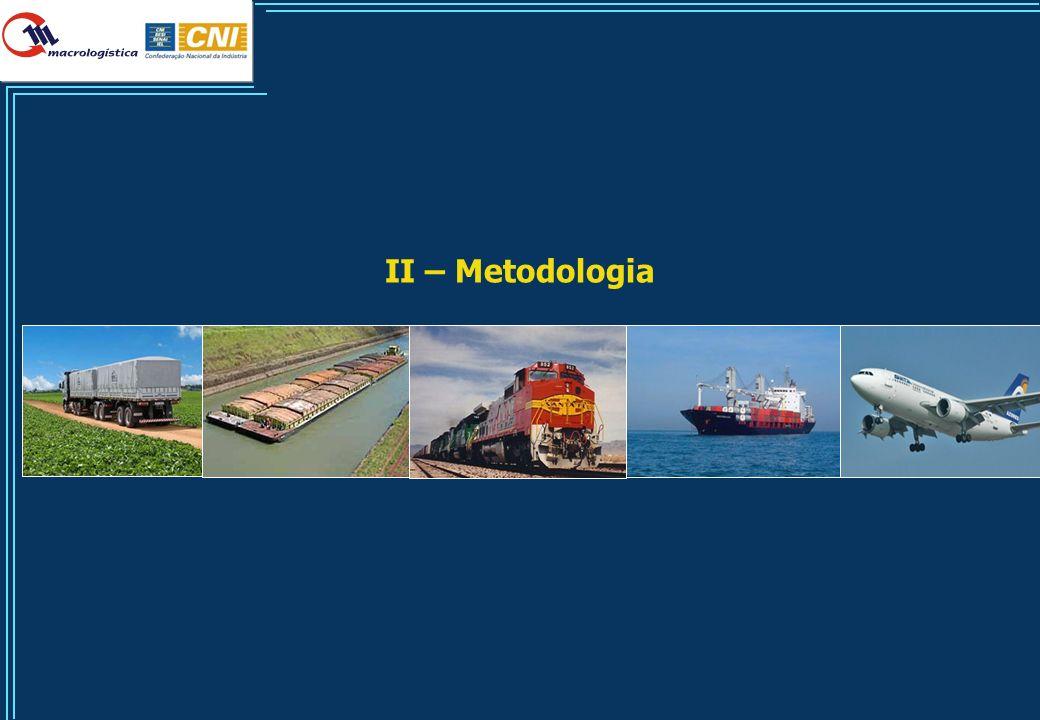 Metodologia Detalhada