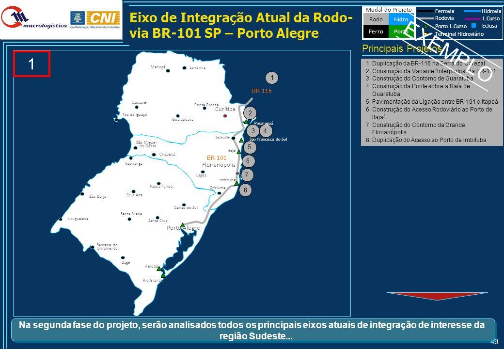 EXEMPLO 44 Novo Eixo de Integração da Ferro-via do Frango até Itajaí